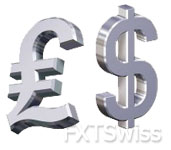 Forex Trading - Forex - FX - Forex Account - FXTSwiss